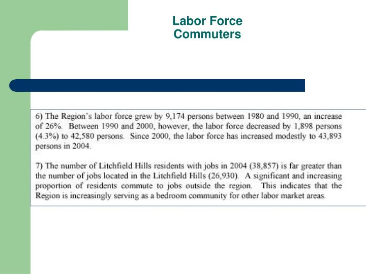 Labor Force