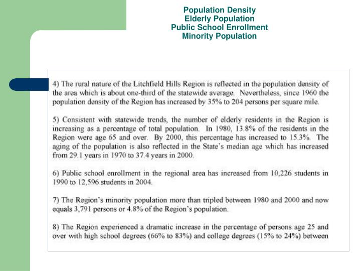 Population density elderly population public school enrollment minority population