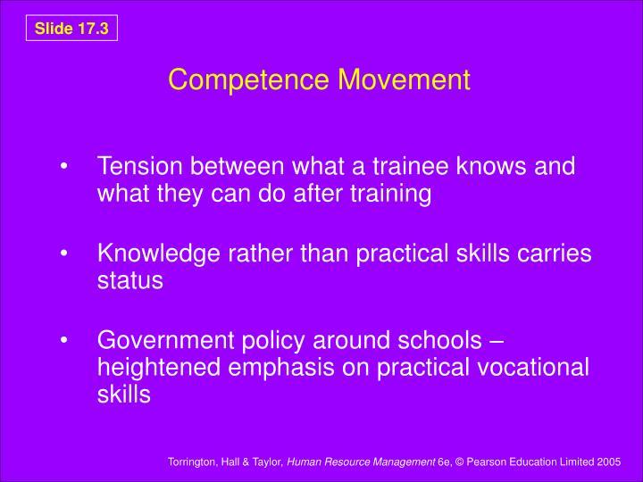 Competence Movement
