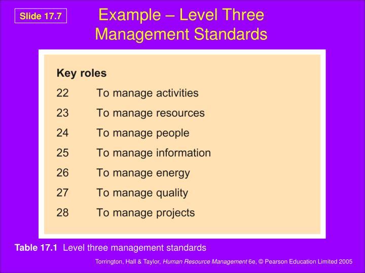 Example – Level Three
