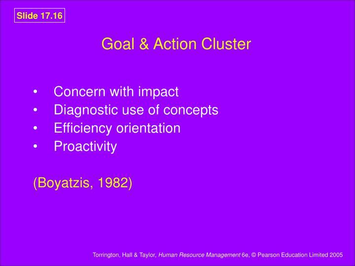 Goal & Action Cluster