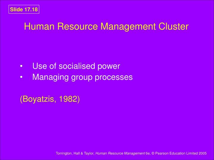 Human Resource Management Cluster