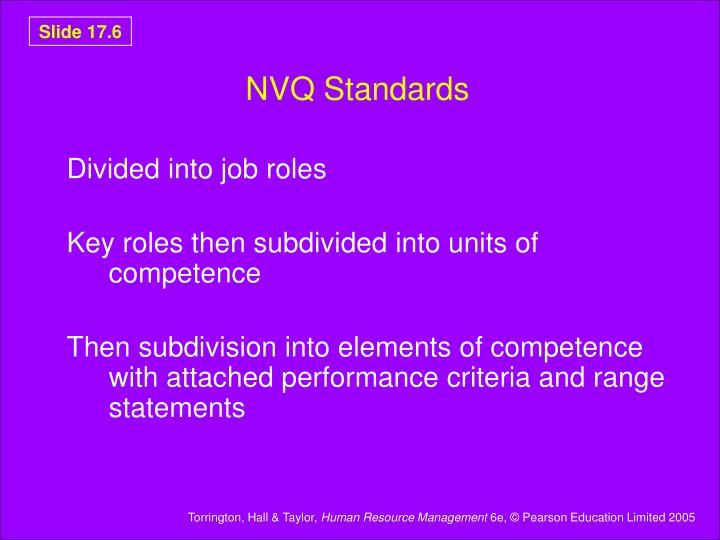NVQ Standards