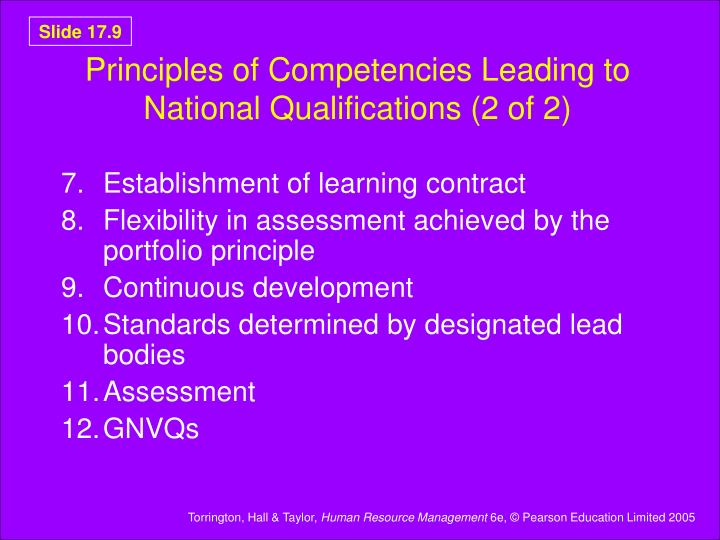 Principles of Competencies Leading to National Qualifications (2 of 2)