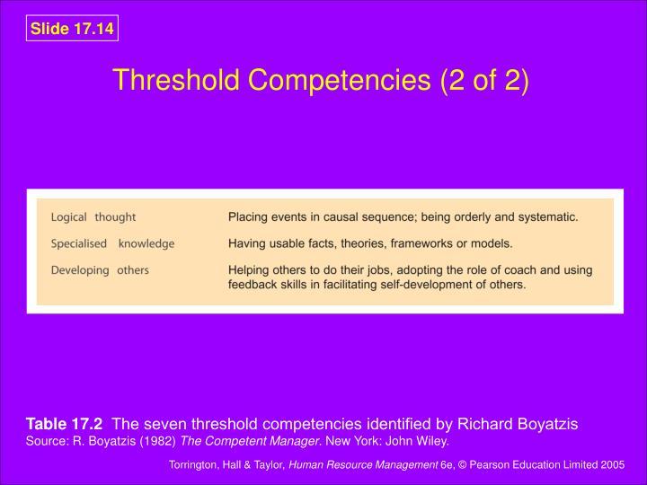 Threshold Competencies (2 of 2)