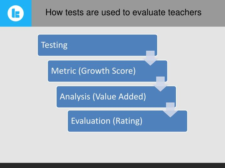 How tests are used to evaluate teachers