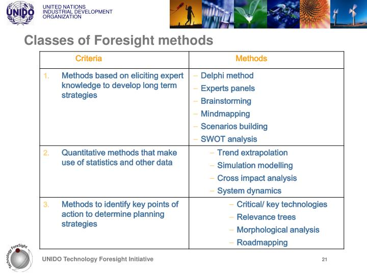 Classes of Foresight methods