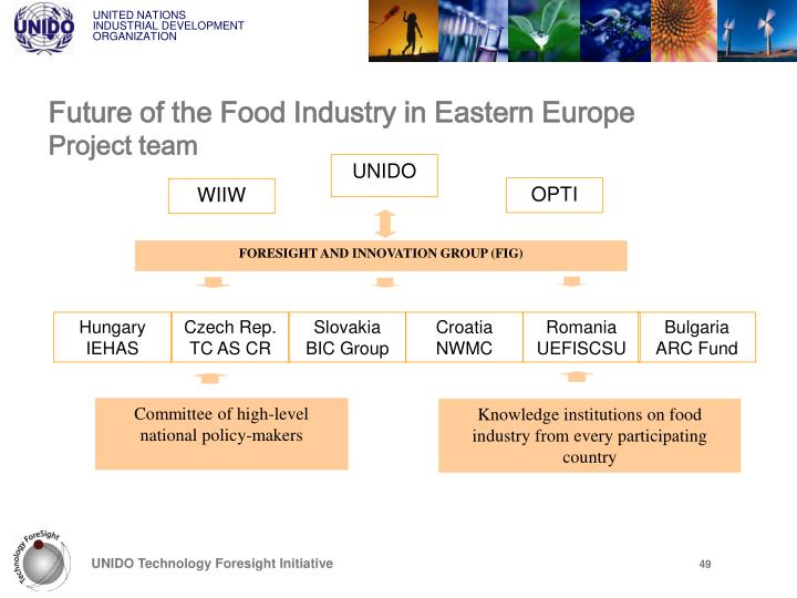Future of the Food Industry in Eastern Europe