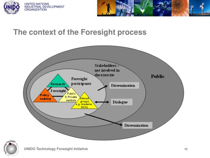 The context of the Foresight process