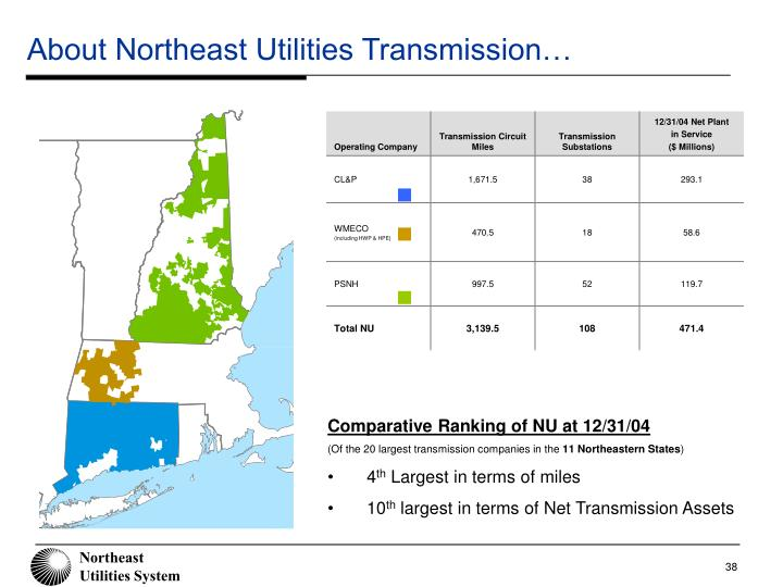 About Northeast Utilities Transmission…