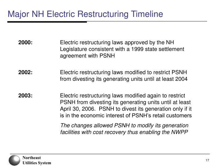 Major NH Electric Restructuring Timeline