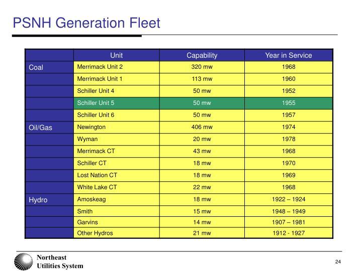 PSNH Generation Fleet