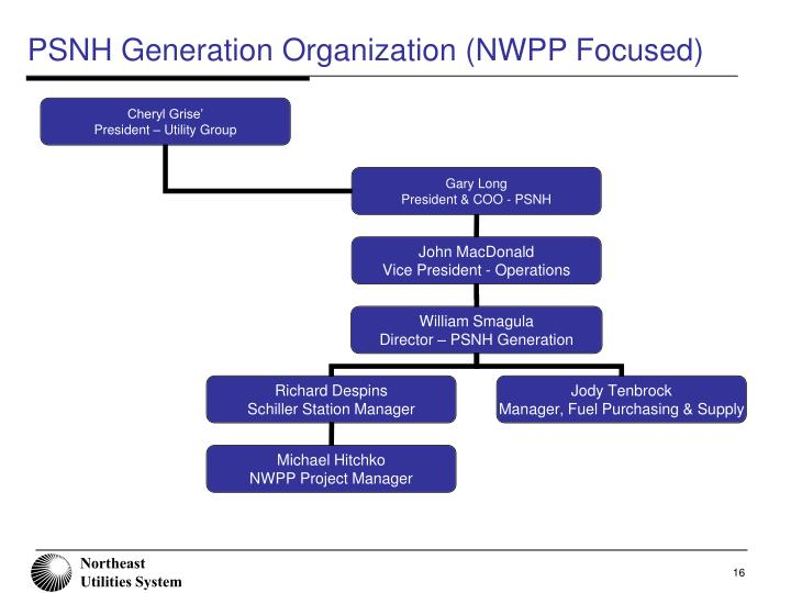 PSNH Generation Organization (NWPP Focused)