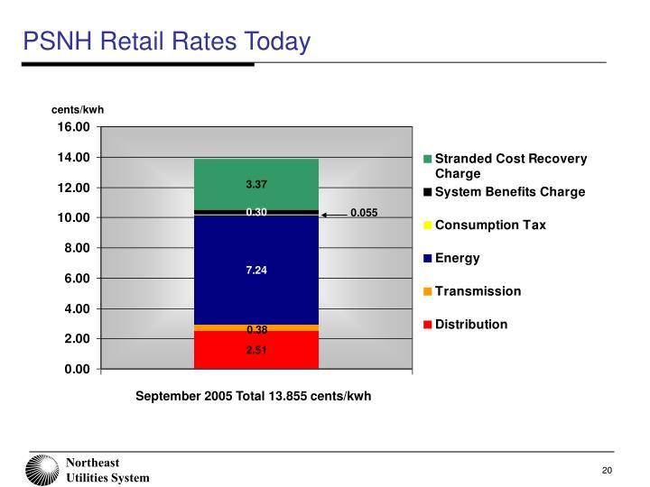 PSNH Retail Rates Today