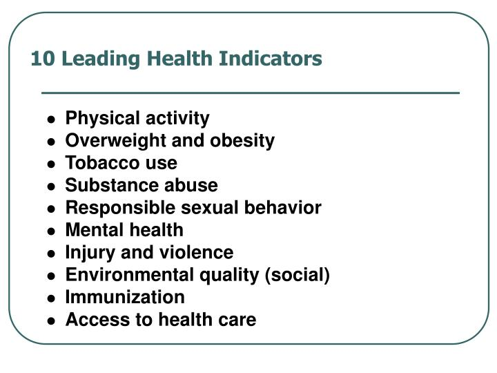 10 Leading Health Indicators