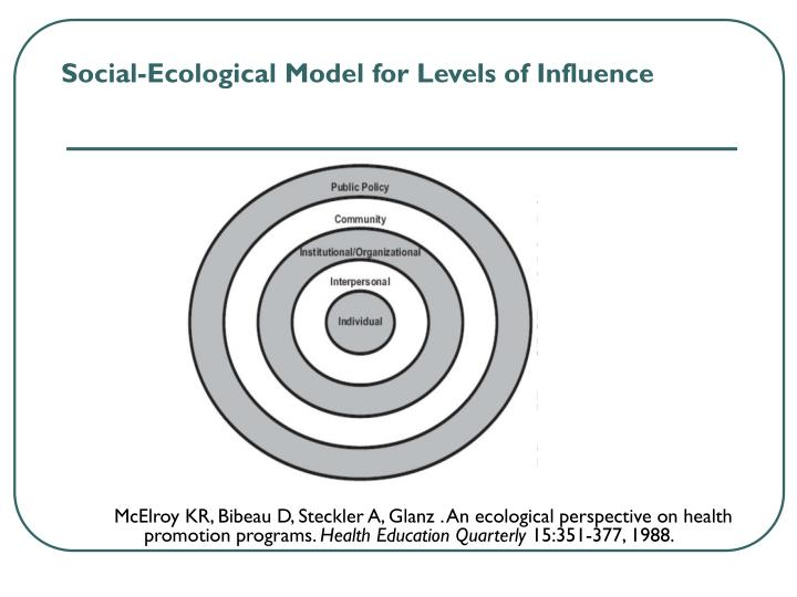 Social-Ecological Model for Levels of Influence