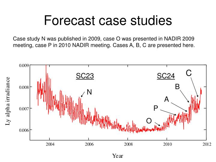 Forecast case studies