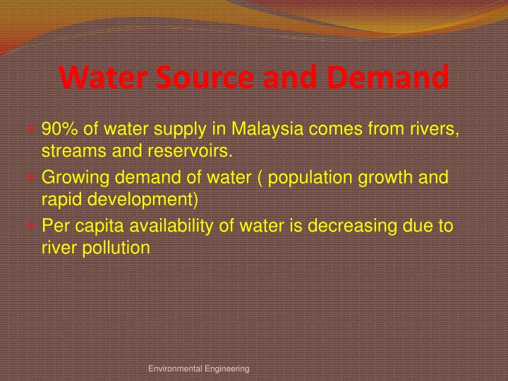 Water Source and Demand