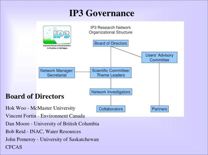 IP3 Governance