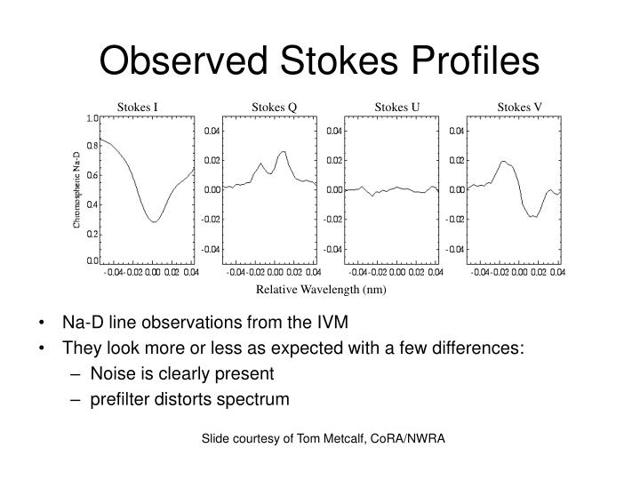 Observed Stokes Profiles