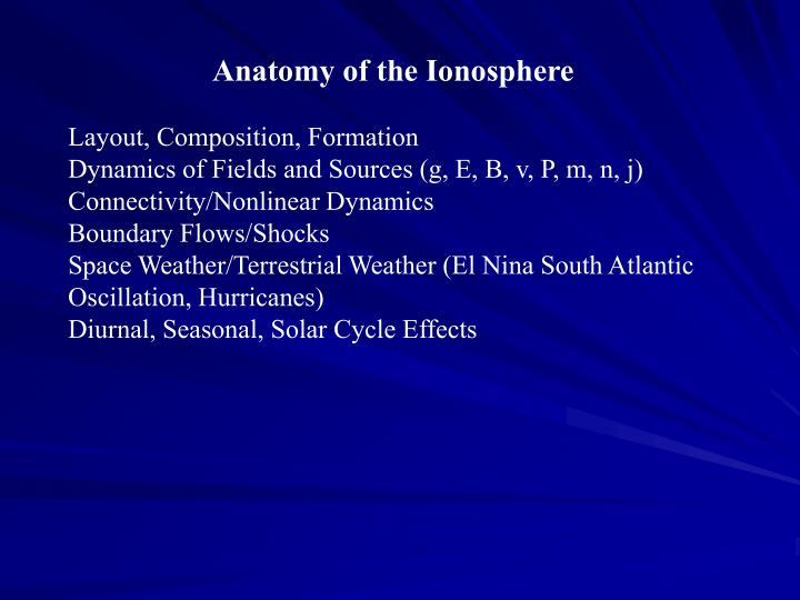 Anatomy of the Ionosphere