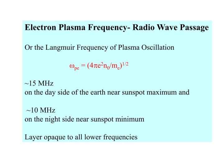 Electron Plasma Frequency- Radio Wave Passage