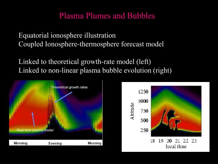 Plasma Plumes and Bubbles
