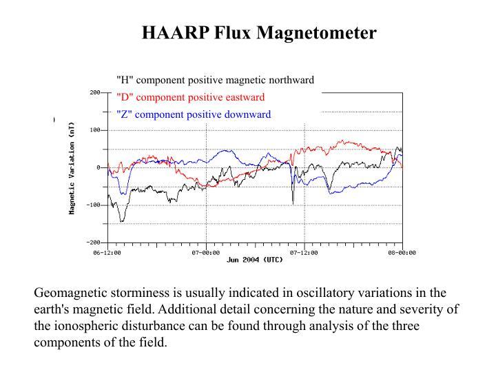 HAARP Flux Magnetometer
