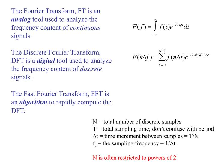 The Fourier Transform, FT is an