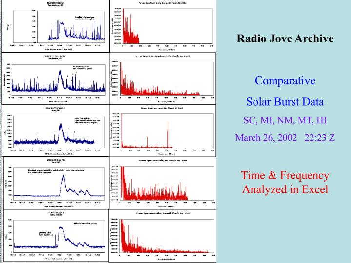 Radio Jove Archive