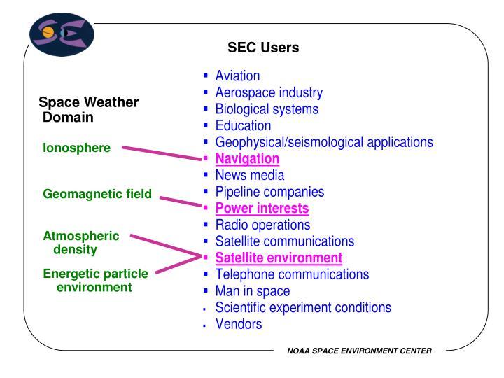 SEC Users