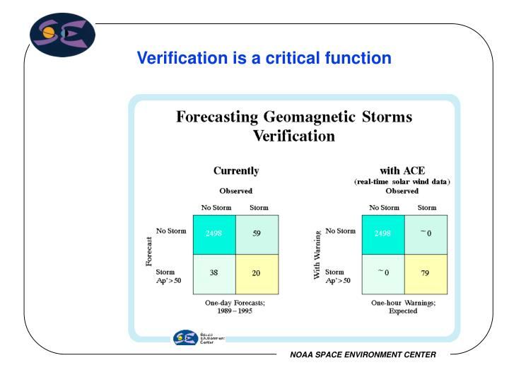 Verification is a critical function