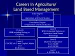careers in agriculture land based management