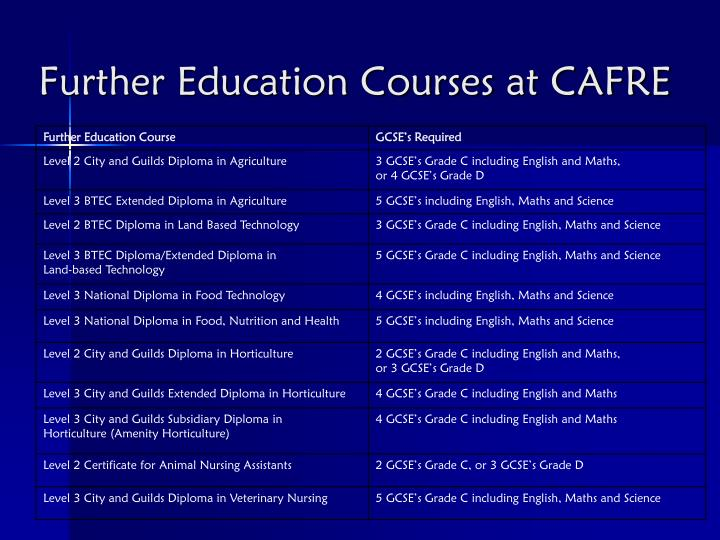 Further Education Courses at CAFRE
