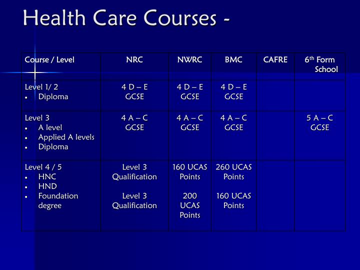 Health Care Courses -
