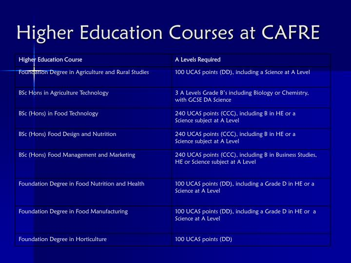 Higher Education Courses at CAFRE