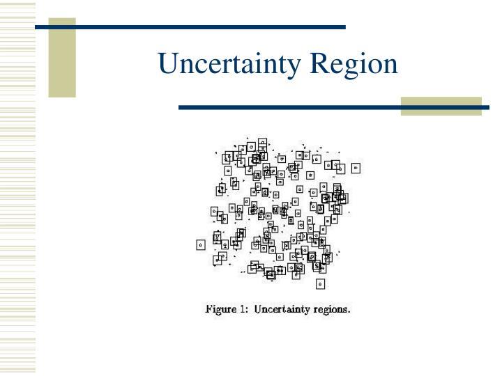 Uncertainty Region