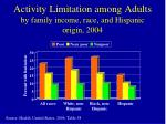 activity limitation among adults by family income race and hispanic origin 2004