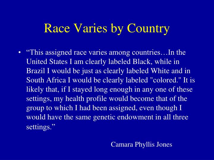 Race Varies by Country