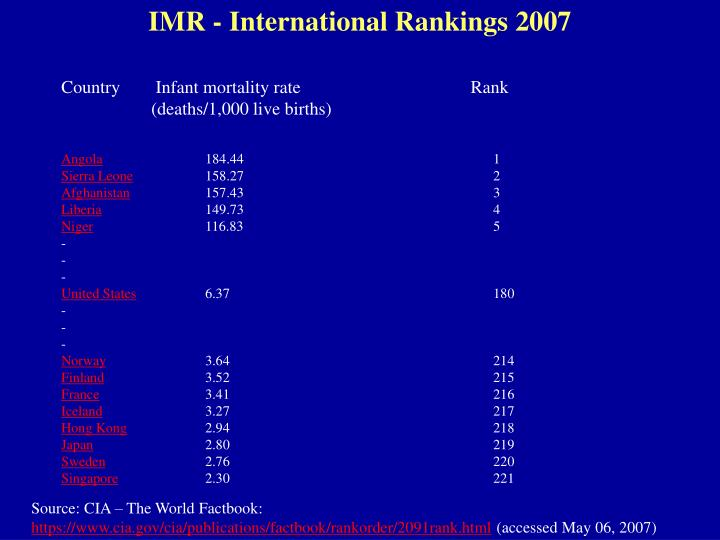 IMR - International Rankings 2007