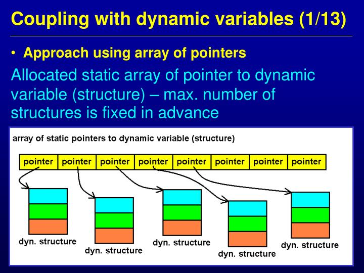 Coupling with dynamic variables 1 13