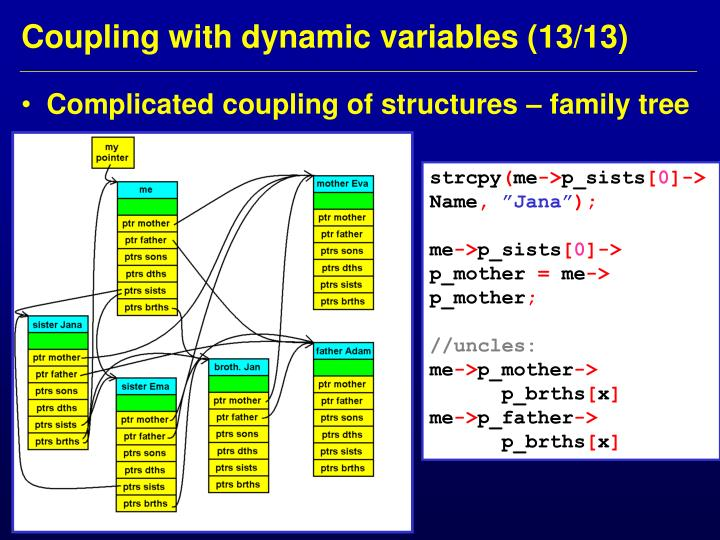 Complicated coupling of structures
