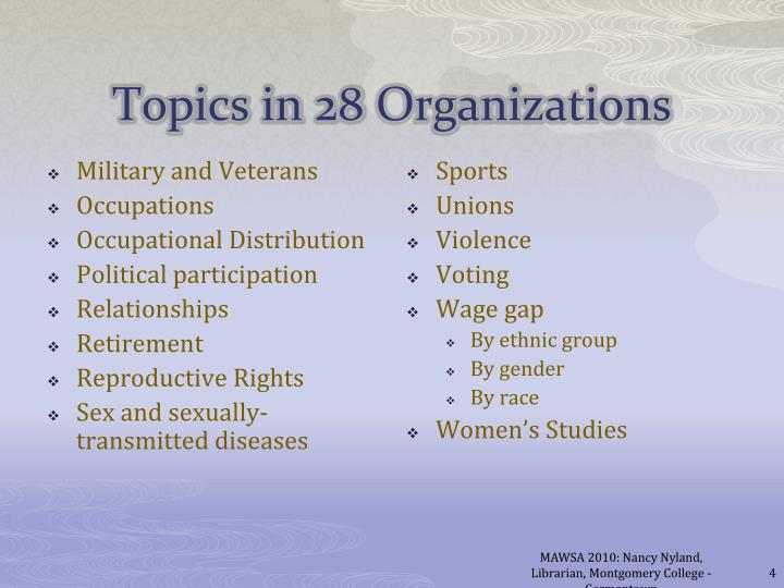 Topics in 28 Organizations
