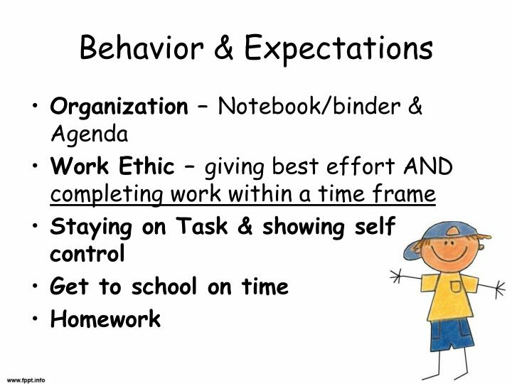 Behavior & Expectations