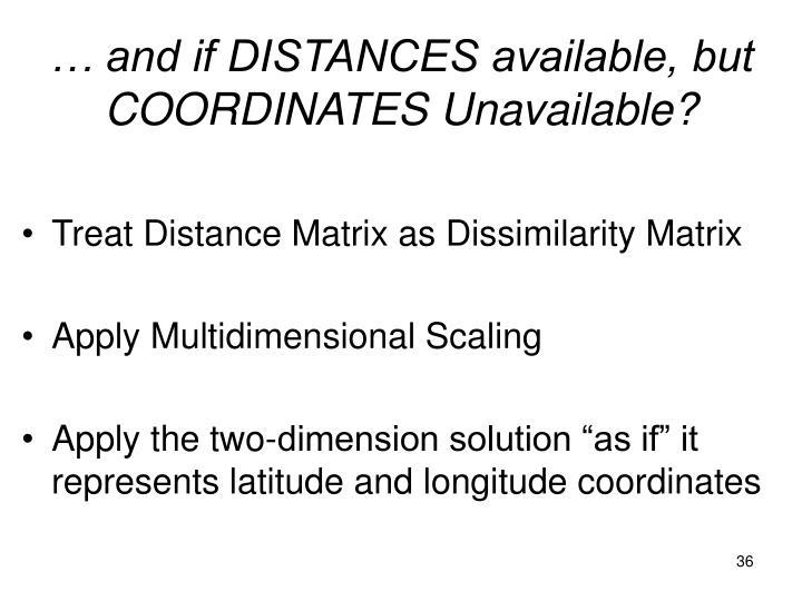 Treat Distance Matrix as Dissimilarity Matrix