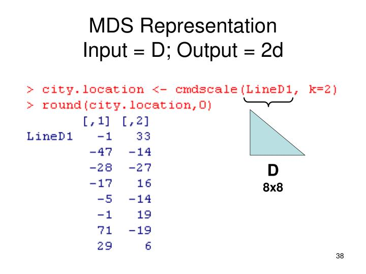 MDS Representation