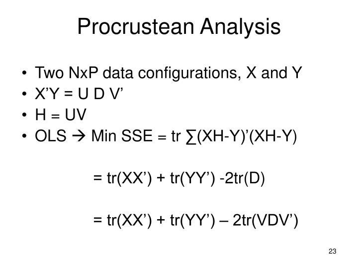 Two NxP data configurations, X and Y