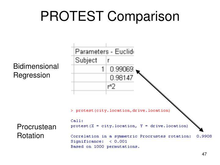 PROTEST Comparison