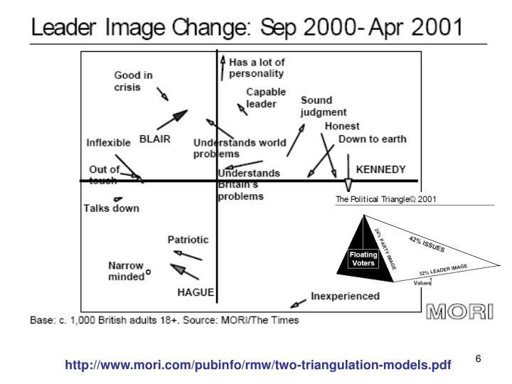 http://www.mori.com/pubinfo/rmw/two-triangulation-models.pdf