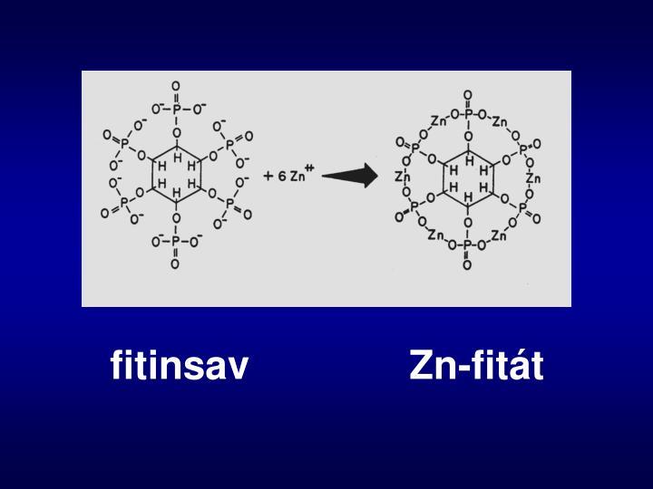 fitinsav